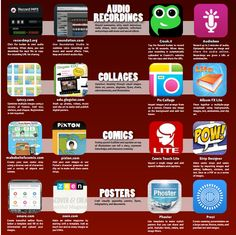 An Excellent Collection of Educational Web and Mobile Apps ~ Educational Technology and Mobile Learning