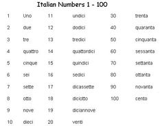 Italian Numbers 1-100