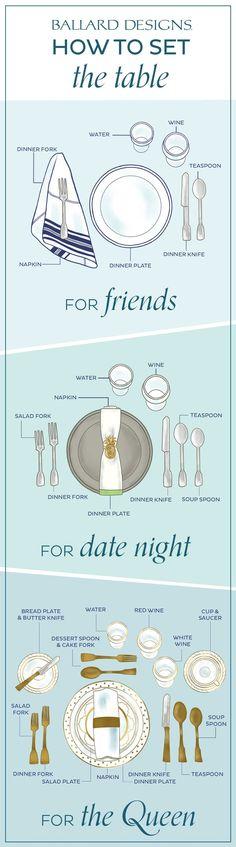 How to Set a Table   Ballard Designs