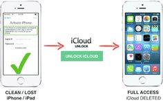 Get your iCloud Removal Service for Activation Lock with working alternative methods. Unlock iCloud for iPhone /iPad all models supported. Unlock it in Iphone Unlock Code, Unlock Iphone Free, Iphone Life Hacks, Cell Phone Hacks, Smartphone Hacks, Debloquer Iphone, Android Technology, Smart Home Automation, Removal Services