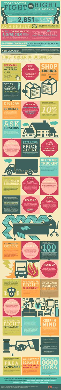 Moving Scams - How to choose a mover...