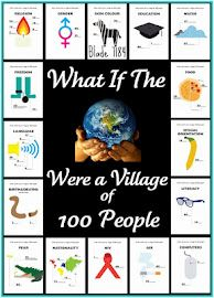 BLADE 7184: If The World Were A Village of 100 People with visuals! Harmony Day, 12th Maths, Global Citizenship, World Data, Global Awareness, Global Village, Book Week, Read Aloud, Second Grade