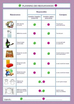 DIY - Le planning des enfants pour aider maman - The Perfect Mum - Diy Organisation Parenting Websites, Parenting Plan, Kids And Parenting, The Plan, How To Plan, Planner Board, Family Planner, Budget Organization, Craft Online