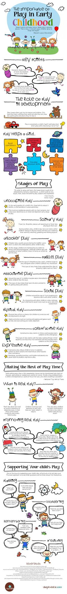 The-importance-of-play-in-early-childhood. How the child develops from birth.