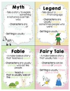 When I teach my unit on folktales, I make a written-out copy of this poster w. Folktale Anchor Chart, Genre Anchor Charts, Reading Anchor Charts, Kindergarten Anchor Charts, Kindergarten Lessons, Traditional Literature, Fairy Tales Unit, Library Lessons, Reading Lessons