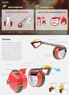 """""""Designed to be rolled on the floor as you run towards extinguishing a flame, the O-Extinguisher is easier to move than traditional one. It even discharges a larger amount of fire suppressants to douse a fire. Super clever and super fast, this is a concept that I'd like to see move to the next level."""" Product Presentation, Presentation Boards, Presentation Layout, Disaster Designs, Smart Design, Creative Design, Firefighter, Yanko Design, Fire Extinguisher"""
