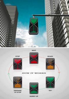 future gadgets Traffic Signal with Hour glass timer Solar Charging while Parking Future Gadgets, New Gadgets, Traffic Light, Wave Design, Cool Inventions, New Technology, Life Hacks, Concept, In This Moment