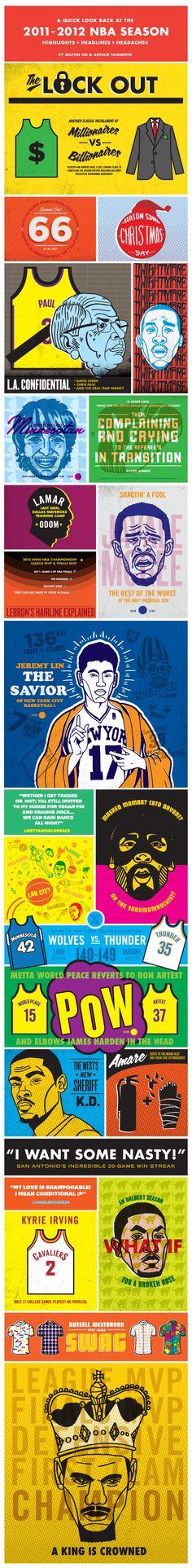 2011-12 NBA Season Recap