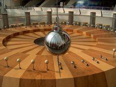How To Build A Foucault Pendulum For Any Classroom