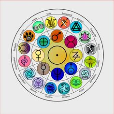 The Wheel of the Sun by Bysthedragon on DeviantArt Anime Weapons, Fantasy Weapons, Magia Elemental, Arte Yin Yang, Types Of Magic, Elemental Powers, Element Symbols, Magic Symbols, Weapon Concept Art