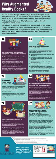 The high amount of information in this image in this graphic reflects the purpose of such an illustration. Augmented Reality, Kids Learning, Infographics, Did You Know, Knowing You, Innovation, Purpose, World, Illustration