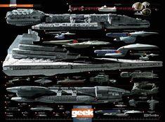 starship comparison - Google Search