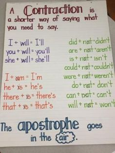 anchor charts | Contractions Anchor Chart | First Grade by bonita