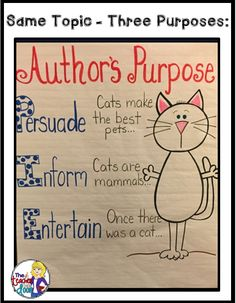 Lots of tips to teach author's purpose. This tip describes how to do three purposes with one topic. Upper Elementary Snapshots