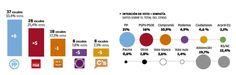 Levante-EMV: el tripartito aguanta en la Comunidad Valenciana.