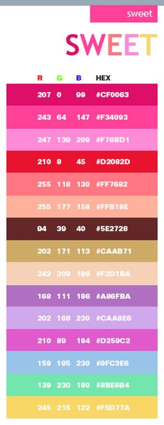 Sweet color schemes, color combinations, color palettes for print (CMYK) and Web (RGB + HTML) Colour Pallete, Colour Schemes, Color Patterns, Color Combinations, Color Palettes, Rgb Palette, Pink Palette, Rgb Color Codes, Web Colors