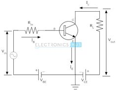 Different Configurations of Transistors - Common Base, Collector & Emitter Bipolar Junction Transistor, Electronic Circuit Projects, Radio Frequency, Diy Electronics, Different, The Collector, Puzzle