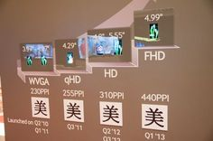 Now, Samsung has announced at CES 2013 a 4.99-inch FullHD-SuperAMOLED-display that is well build in the upcoming Samsung GALAXY S4