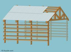 Really Easy and Hassle-free Instructions to Build a Pole Barn