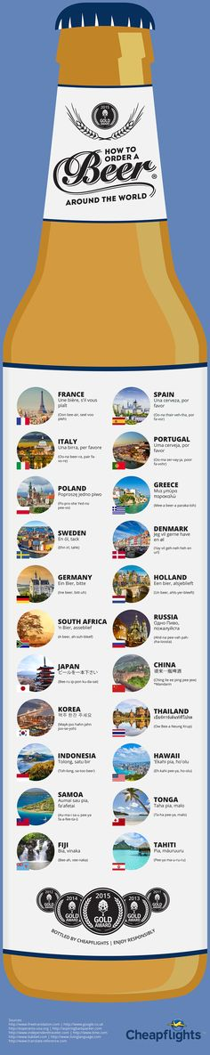 Image: http://www.cheapflights.co.uk/news/wp-content/uploads/2015/05/infographic-how-to-order-a-beer-around-the-world-01.jpg