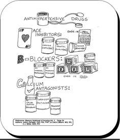 Side effects of Adrenergic Antagonists Blockers! Nursing Books, Nursing Tips, Ob Nursing, Nursing School Notes, Nursing Schools, Pediatric Nurse Practitioner, Nursing Information, Rn School, Nursing Students