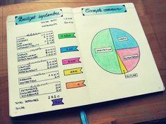 Comment gérer son #budget en mixant #bulletjournal et #kakebo.  #bujo…
