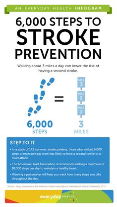 Walk 6,000 steps a day to prevent a repeat stroke. [Infographic]