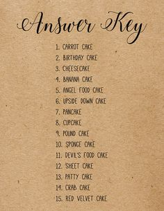 Name That Cake Bridal Shower Game . Printable Instant Download