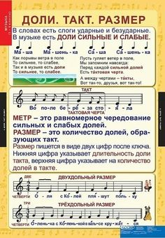 Piano Music, Sheet Music, Russian Language, Music Theory, Periodic Table, Education, Periodic Table Chart, Periotic Table, Onderwijs
