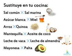 Sustituye en tu cocina... por alimentos más saludables.