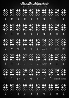 Education Discover Braille alphabet by Zapista Zapista Braille alphabet by Zapista Zapista Source by Alphabet Code Braille Alphabet Sign Language Alphabet Phonetic Alphabet Alphabet Symbols Alphabet Art Alphabet Design Alfabeto Braille Life Hacks Phonetisches Alphabet, Alphabet Symbols, Phonetic Alphabet, Alphabet Design, Alphabet Number Code, Alphabet Tattoo Designs, Sign Language Words, Sign Language Alphabet, Alfabeto Braille