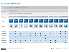 The storygraph: visualizing user needs & along with touchpoints