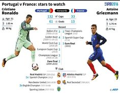 Griezmann v Ronaldo -- duel of the magnificent sevens - Yahoo Sports