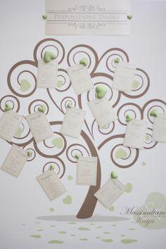 Tableau de mariage albero dell'amore!