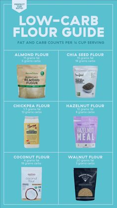 Don't Make Another Keto Recipe Before Reading This Guide To Low Carb Flours - Keto Diet Keto Flour, Low Carb Flour, Ketogenic Recipes, Low Carb Recipes, Ketogenic Diet, Banting Recipes, Bread Recipes, Yummy Recipes, Zucchini Tart