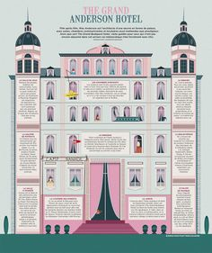 Infographie : The Grand Anderson Hotel - Konbini