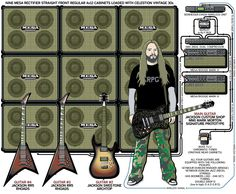 A detailed gear diagram of Mark Morton's Lamb of God stage setup that traces the signal flow of the equipment in his 2005 guitar rig.