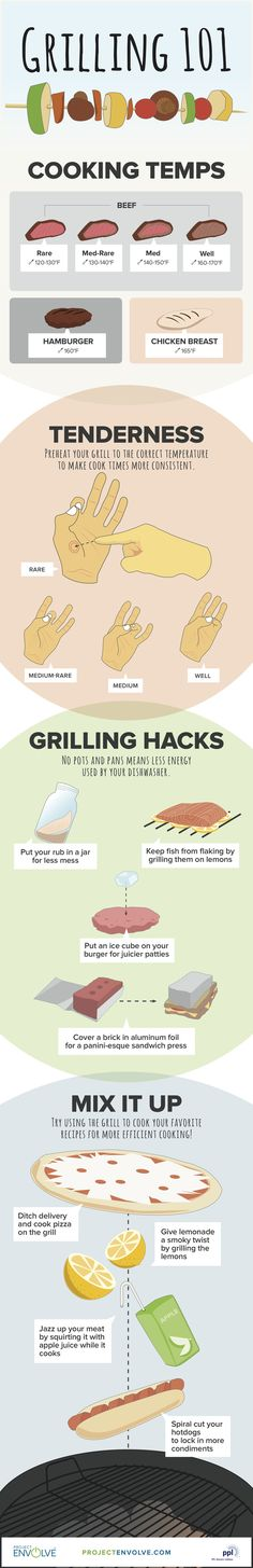 Grilling Hacks Cheat Sheet #Infographic #infografía