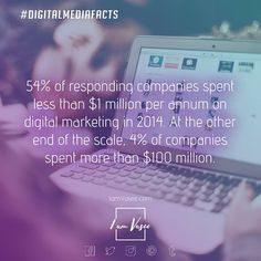 54% of responding companies spent less than $1 million per annum on digital marketing in 2014. At the other end of the scale 4% of companies spent more than $100 million.  #DigitalMarketing #SMM #SocialMedia #SocialMediaMarketing #DigitalMediaFacts #DigitalMarketingFacts #Brand #Online #Advertisiment #InternetAds #Google #Facebook #Twitter  Visit buff.ly/2fb6NDu