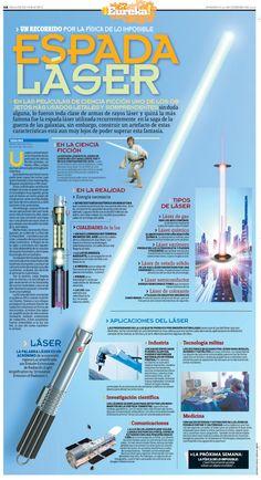 La Física de lo imposible, como diseñar una espada Lasser Infografía Raquel Carvajal