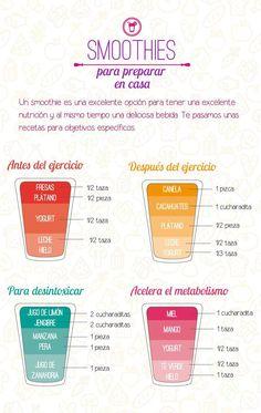10 Recetas de smoothies para cumplir diferentes objetivos