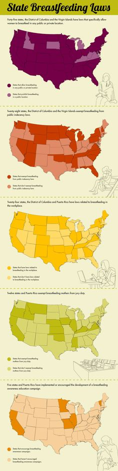 Breastfeeding Laws by State - California exempts breastfeeding mothers from jury duty.