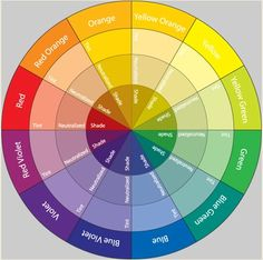 You don't have to learn all of the color schemes basics like a designer but a little knowledge does go a long way in this game. I usually use a color wheel when deciding for colors to go for. The color wheel below will help you with your wedding color ideas. It is pretty simplified easy to start with and gives you a feel of how to combine colors:
