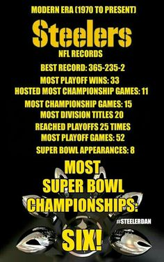 Steelers records