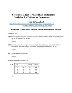 99 best solutions manual images on pinterest textbook manual and solution manual for essentials of business statistics 5th edition by bowerman fandeluxe Images