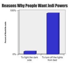 Reasons why people want Jedi powers.