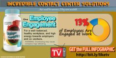 Employee Engagement Vitamins for a healthy workplace, and high energy towards employers and co-workers.  #cctr #custserv Get INFOGRAPHIC http://metrics.net/contact-center/infographic-contact-center-products-like-on-tv/