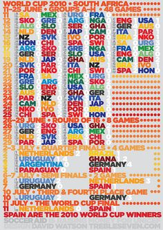 2010 Souvenir Scores Poster, football world cup, soccer, champion spain Graphic Design Typography, Graphic Design Illustration, Branding Design, Design Illustrations, Event Poster Design, Poster Designs, Type Posters, Movie Posters, Typographic Poster