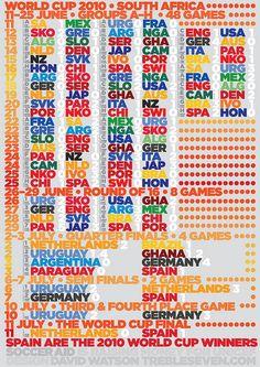 2010 Souvenir Scores Poster