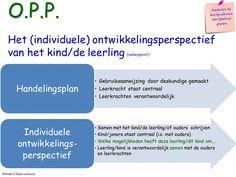 Passend Onderwijs, het individueel ontwikkelingsperspectief (OPP) StiBCO-Emiel van Doorn